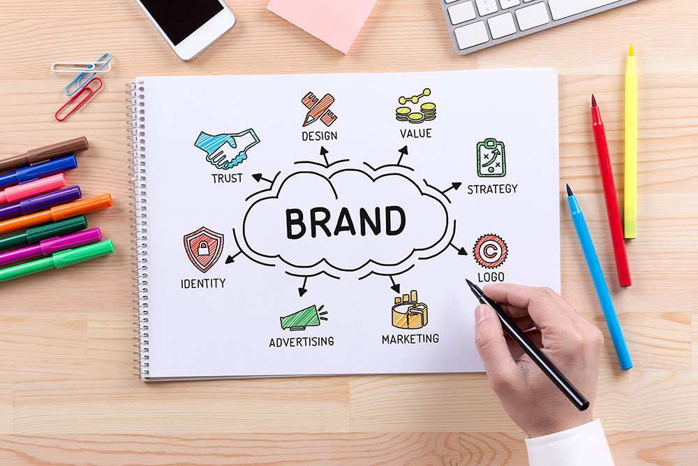 The Secrets to Creating an Awesome Brand Manifesto